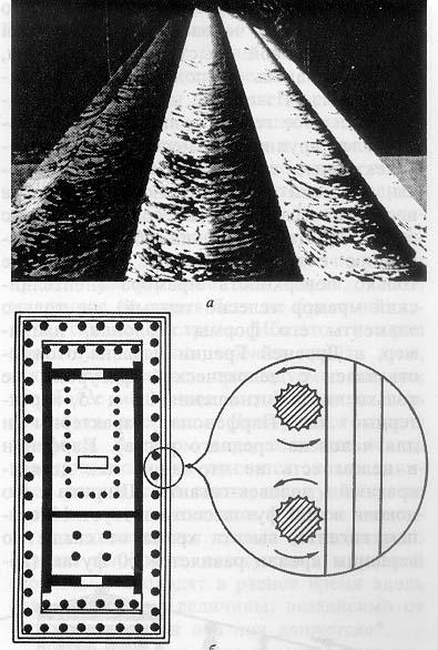 Архитектура древней греции в